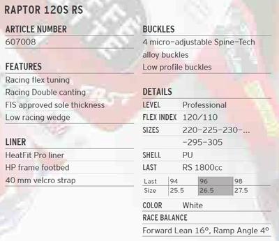RAPTOR 120 RS